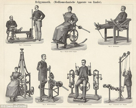 Fitness equipment development history